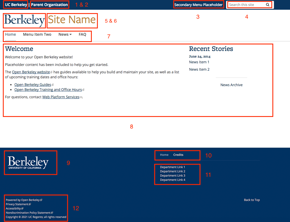 How an Open Berkeley page is laid out (annotated screenshot, connected to above list)