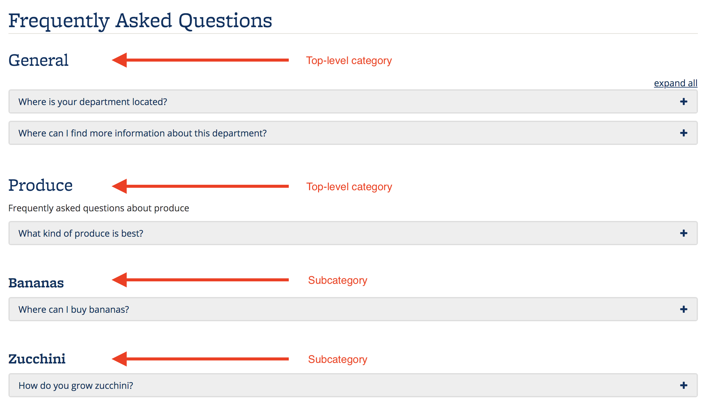 Screenshot of default FAQ page, with 2 top-level categories and 2 subcategories, and several corresponding FAQ items