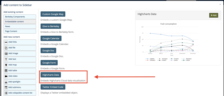 Highcharts Data Widget | Open Berkeley