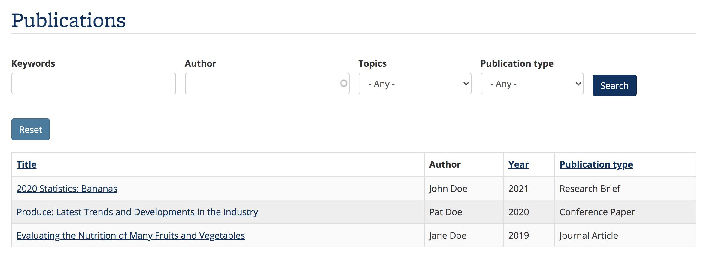 Screenshot of Publications table, which displays several filter and search buttons, and a table with links to the Publications content item, author, and other information