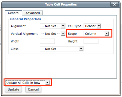 Table Column Scope Example